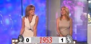 Kathie Lee and Hoda competed in a game show with trivia all about the year 1953 in honor of Kathie Lee's birthday, including gas prices.