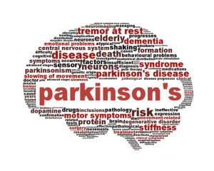 Deep Brain Stimulation Parkinson's Disease: The Drs