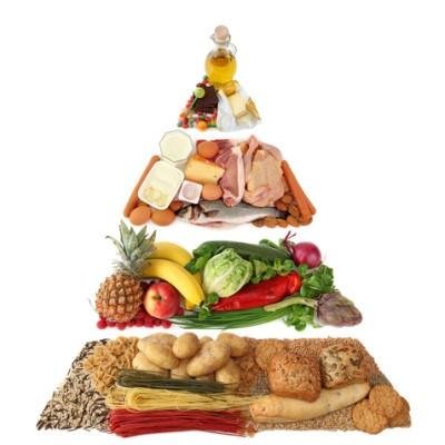 The Chew: Halloween Spooktacular Food Pyramid Game