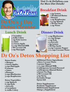 Dr Oz Detox Shopping List & Dr Oz Detox Drink Recipes