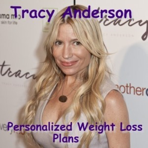 Dr Oz: Tracy Anderson Weight Loss Plan & Diet Based on Body Types