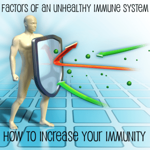 Dr Oz: Dr Susan Blum's Immune System Recovery Plan & Effects on Health
