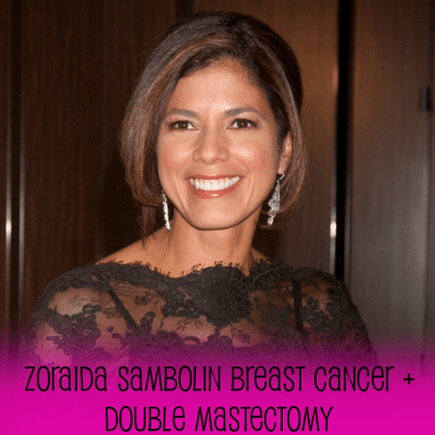 The View: Zoraida Sambolin Post-Surgery Double Mastectomy & Hot Topics
