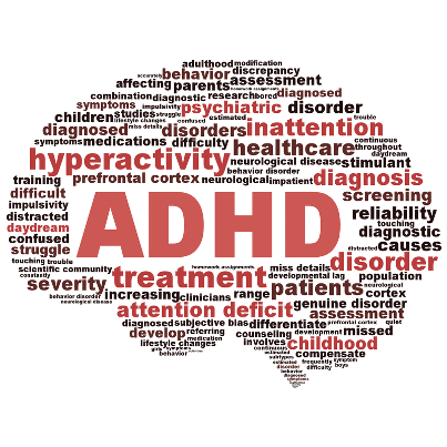 Signs and symptoms of adult adhd